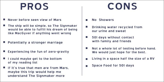 Pros and Cons of Mars Trip